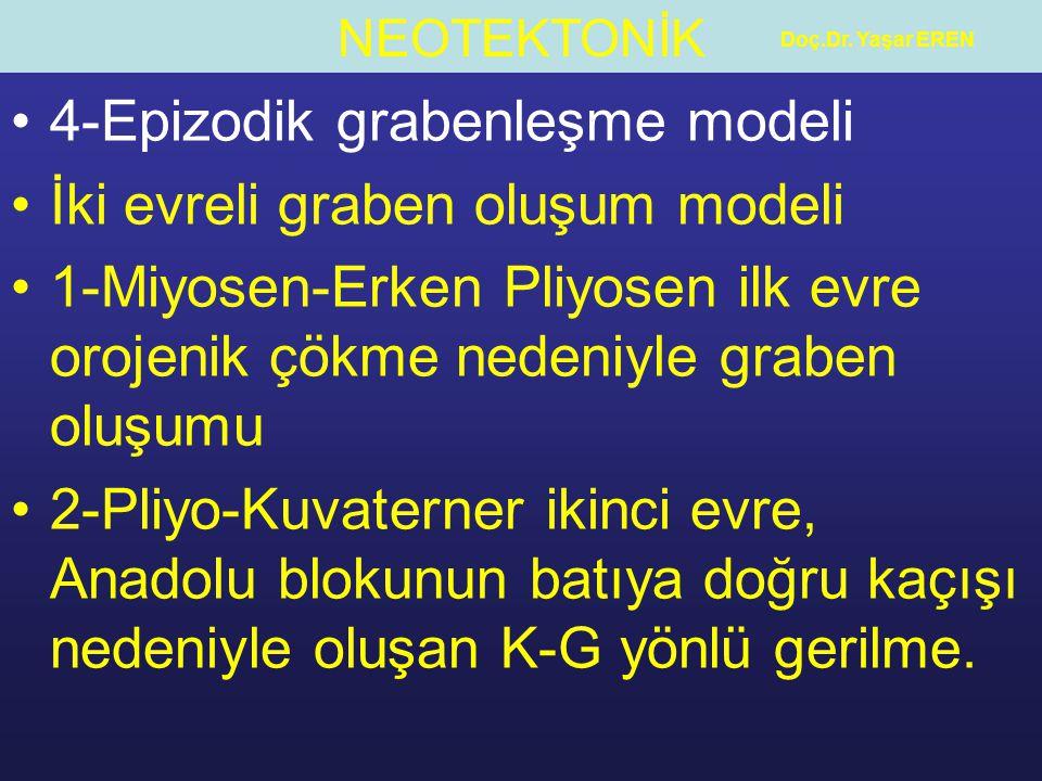 4-Epizodik grabenleşme modeli İki evreli graben oluşum modeli