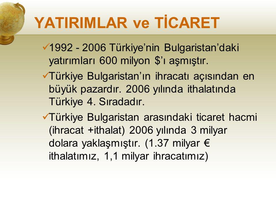 YATIRIMLAR ve TİCARET 1992 - 2006 Türkiye'nin Bulgaristan'daki yatırımları 600 milyon $'ı aşmıştır.