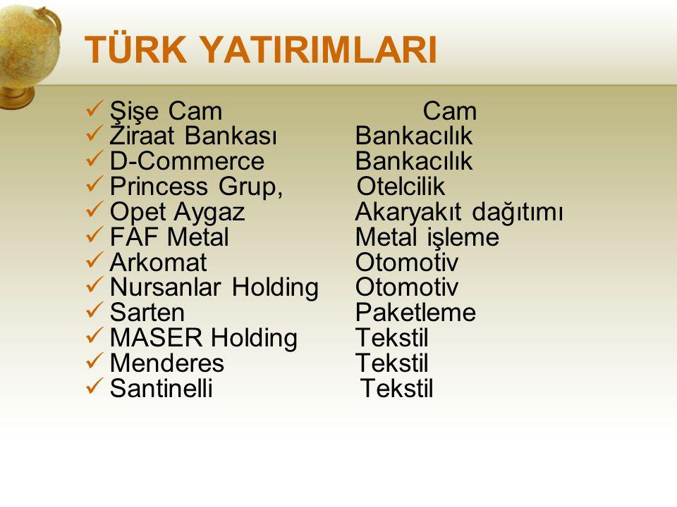 TÜRK YATIRIMLARI Şişe Cam Cam Ziraat Bankası Bankacılık