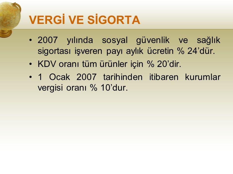 VERGİ VE SİGORTA 2007 yılında sosyal güvenlik ve sağlık sigortası işveren payı aylık ücretin % 24'dür.