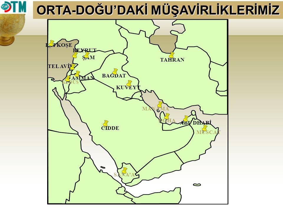 ORTA-DOĞU'DAKİ MÜŞAVİRLİKLERİMİZ