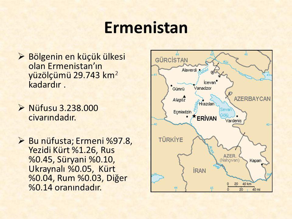 Ermenistan Bölgenin en küçük ülkesi olan Ermenistan'ın yüzölçümü 29.743 km2 kadardır . Nüfusu 3.238.000 civarındadır.
