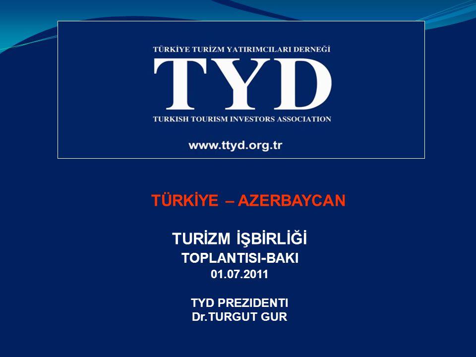 TÜRKİYE – AZERBAYCAN TURİZM İŞBİRLİĞİ