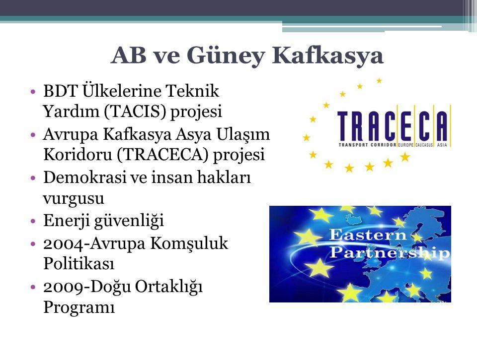 AB ve Güney Kafkasya BDT Ülkelerine Teknik Yardım (TACIS) projesi
