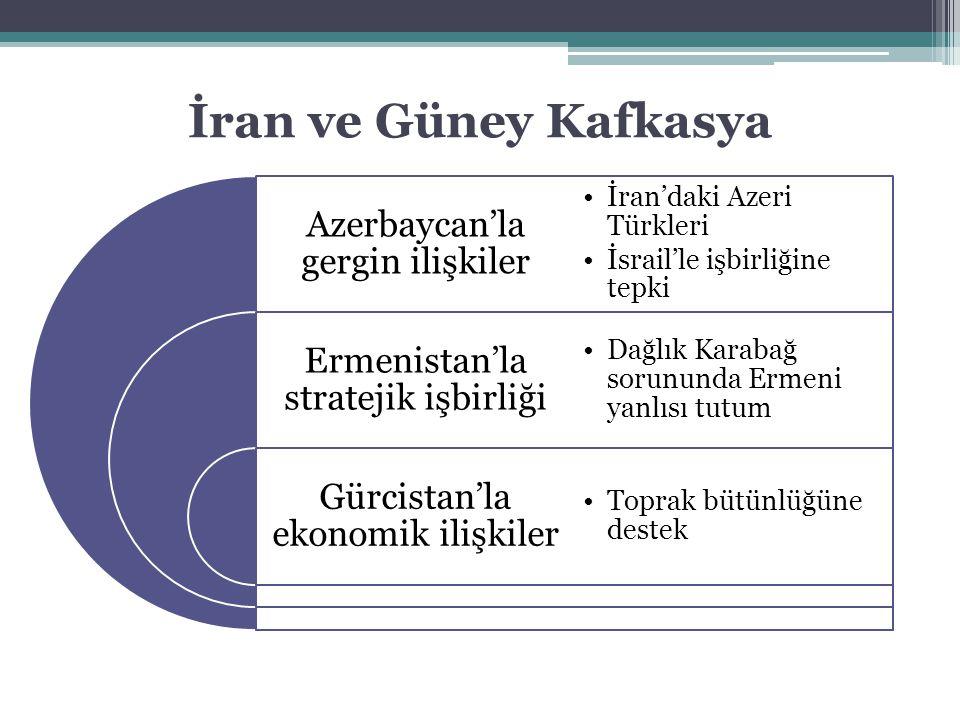 İran ve Güney Kafkasya Azerbaycan'la gergin ilişkiler