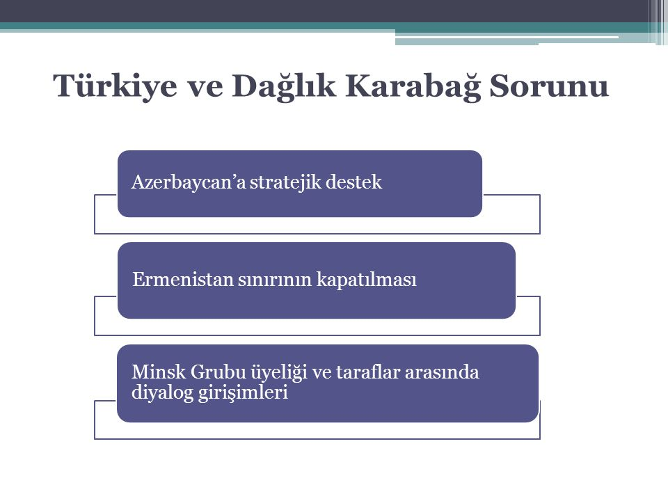 Türkiye ve Dağlık Karabağ Sorunu
