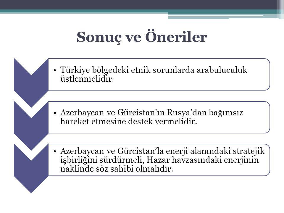 Sonuç ve Öneriler Türkiye bölgedeki etnik sorunlarda arabuluculuk üstlenmelidir.