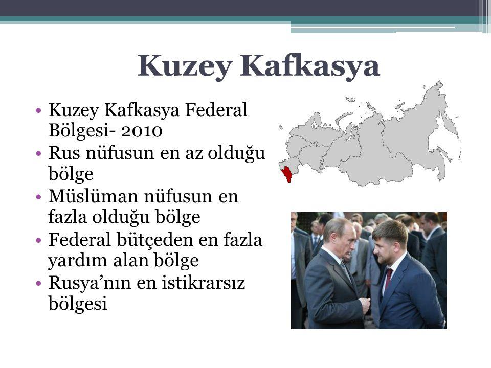 Kuzey Kafkasya Kuzey Kafkasya Federal Bölgesi- 2010