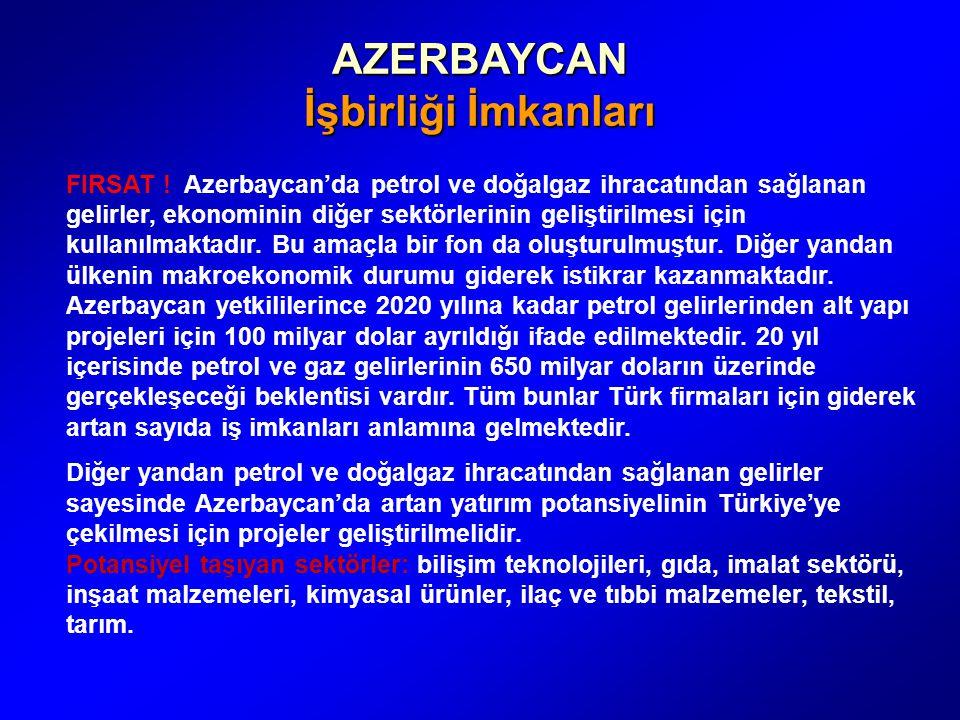 AZERBAYCAN İşbirliği İmkanları