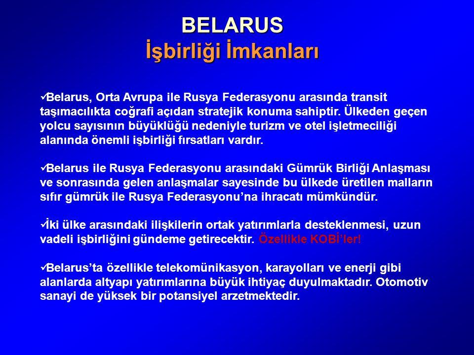 BELARUS İşbirliği İmkanları