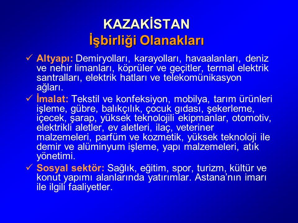 KAZAKİSTAN İşbirliği Olanakları