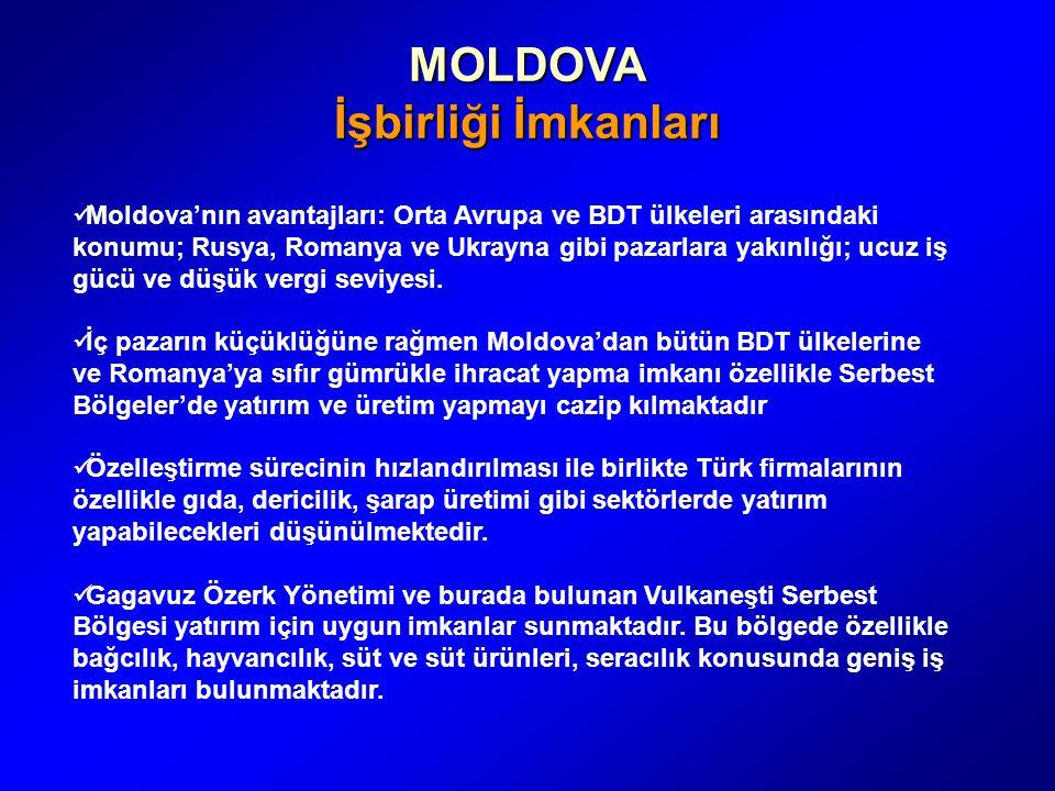 MOLDOVA İşbirliği İmkanları