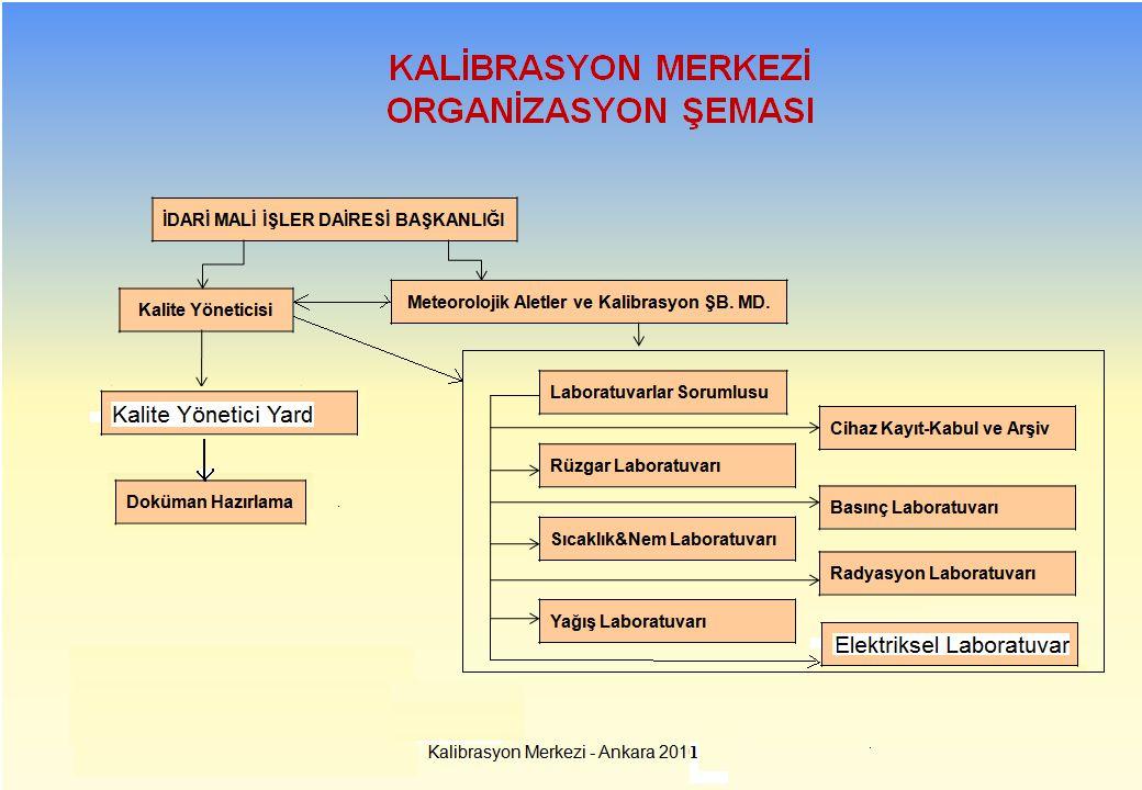 KALİBRASYON MERKEZİ ORGANİZASYON ŞEMASI