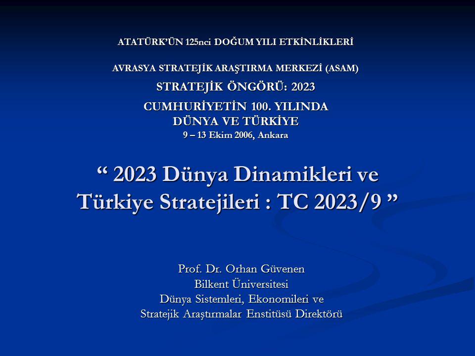 2023 Dünya Dinamikleri ve Türkiye Stratejileri : TC 2023/9