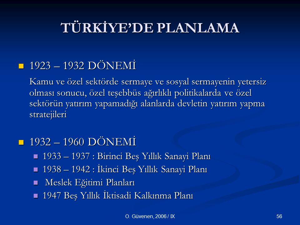 TÜRKİYE'DE PLANLAMA 1923 – 1932 DÖNEMİ