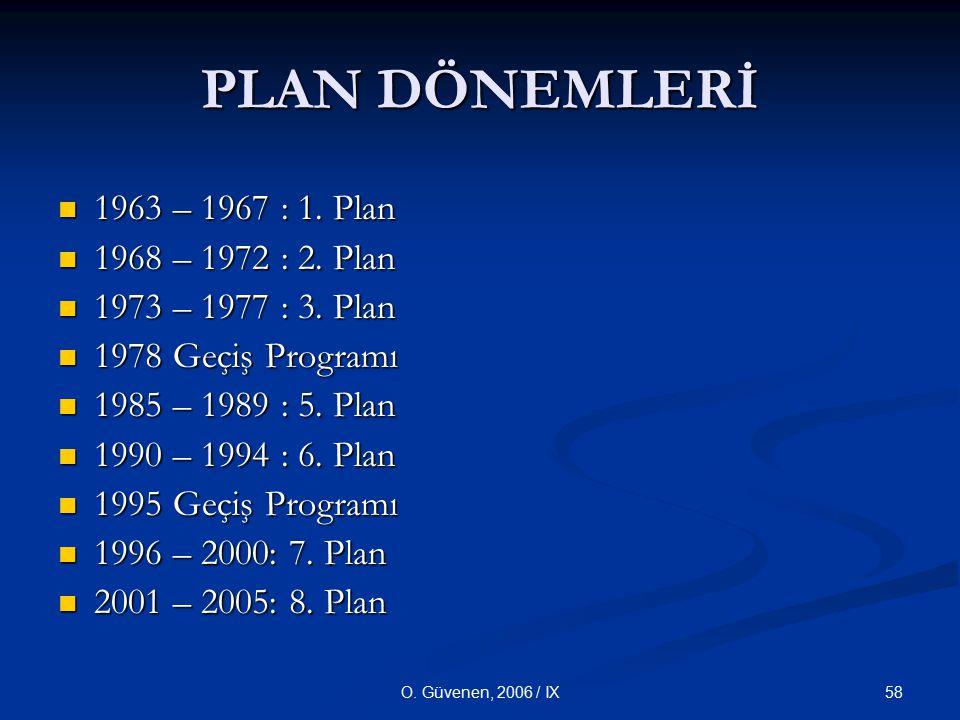 PLAN DÖNEMLERİ 1963 – 1967 : 1. Plan 1968 – 1972 : 2. Plan
