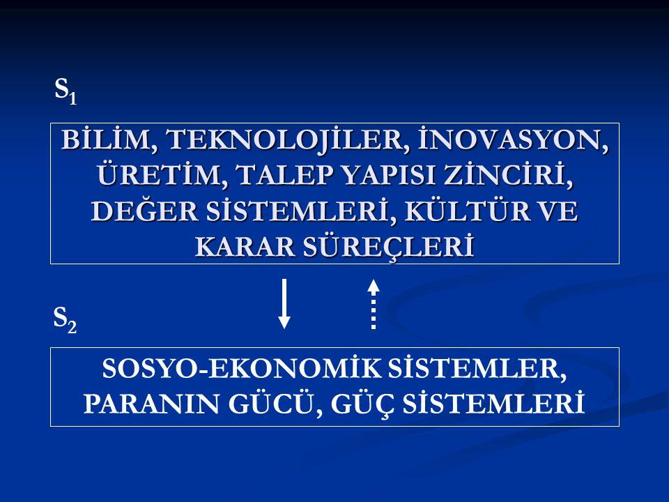 SOSYO-EKONOMİK SİSTEMLER, PARANIN GÜCÜ, GÜÇ SİSTEMLERİ
