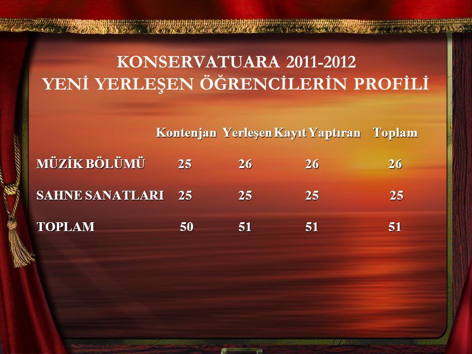 KONSERVATUARA 2011-2012 YENİ YERLEŞEN ÖĞRENCİLERİN PROFİLİ