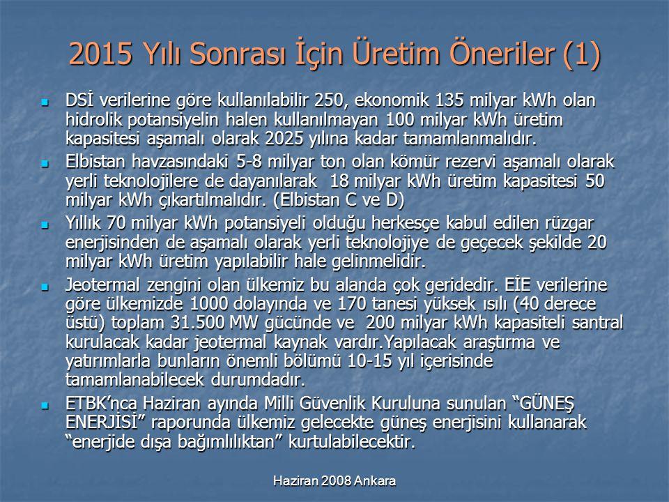 2015 Yılı Sonrası İçin Üretim Öneriler (1)
