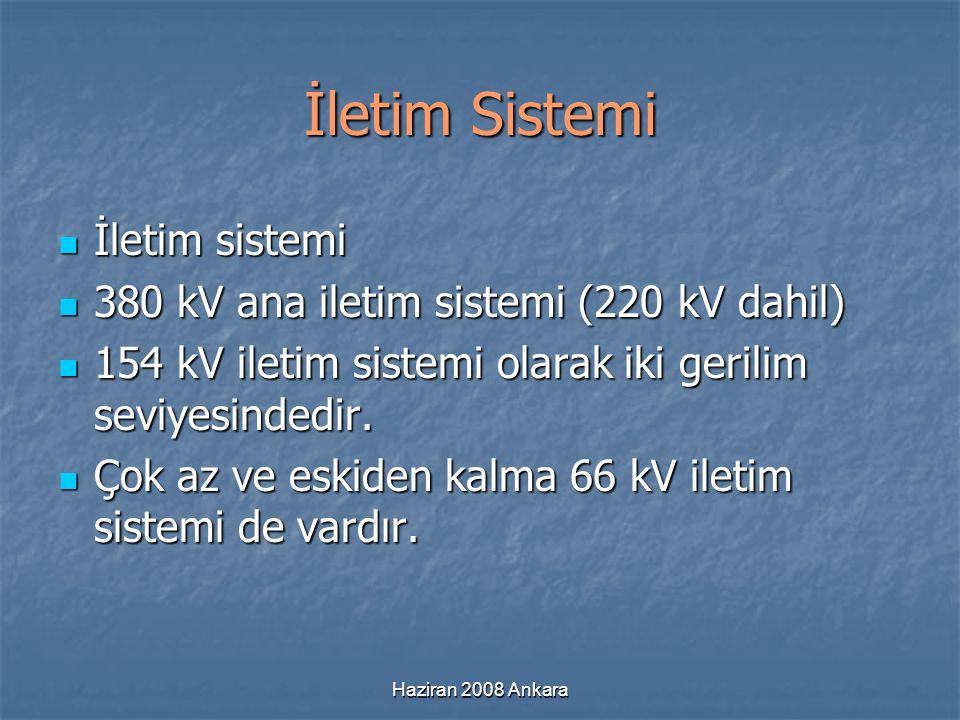 İletim Sistemi İletim sistemi 380 kV ana iletim sistemi (220 kV dahil)