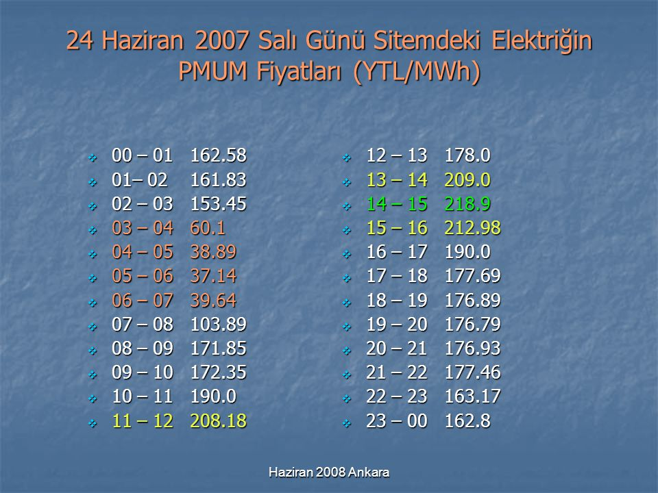 24 Haziran 2007 Salı Günü Sitemdeki Elektriğin PMUM Fiyatları (YTL/MWh)