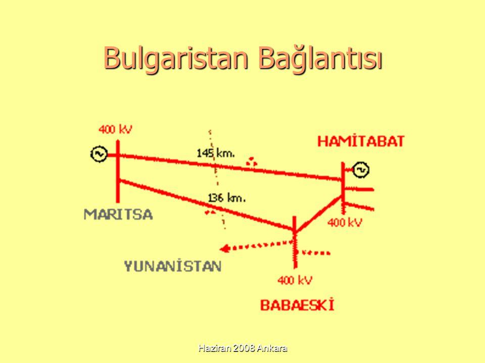 Bulgaristan Bağlantısı