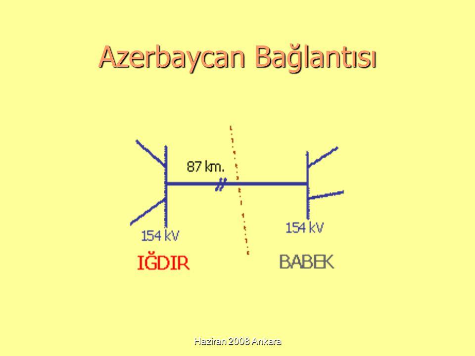 Azerbaycan Bağlantısı