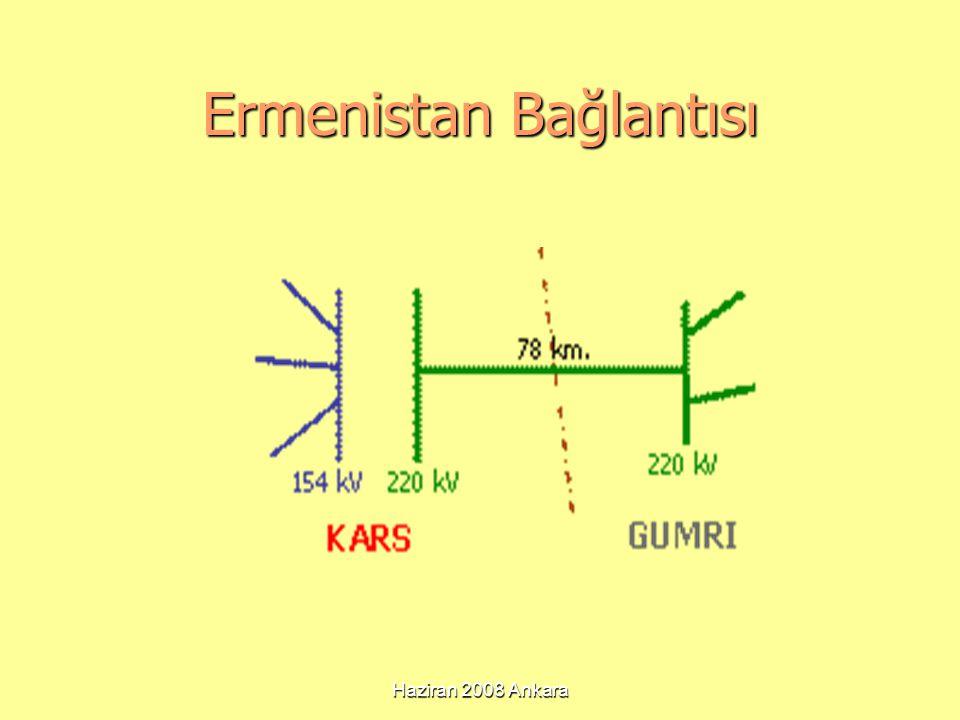 Ermenistan Bağlantısı