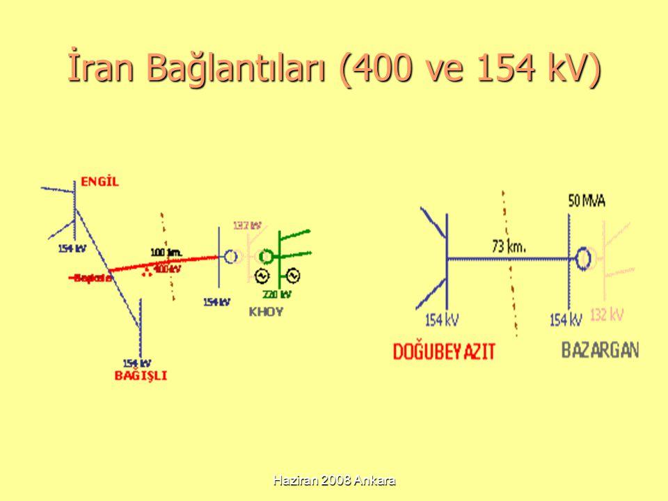 İran Bağlantıları (400 ve 154 kV)