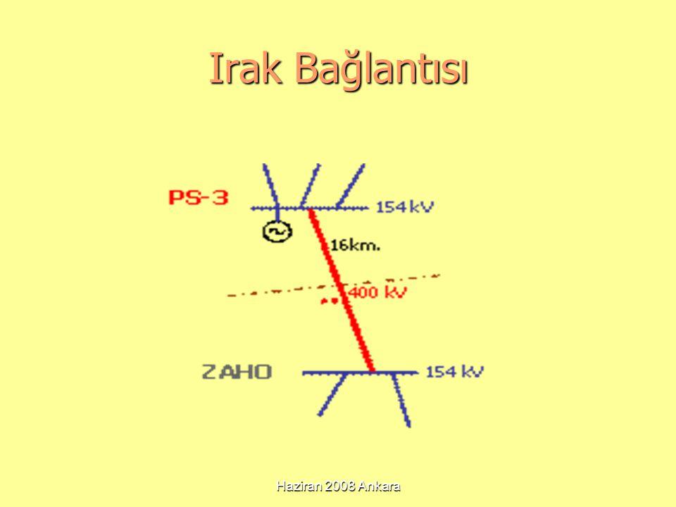 Irak Bağlantısı Haziran 2008 Ankara