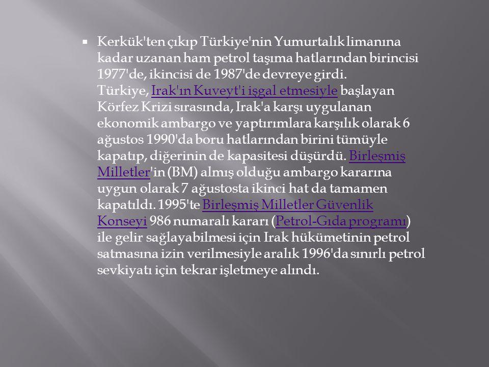 Kerkük ten çıkıp Türkiye nin Yumurtalık limanına kadar uzanan ham petrol taşıma hatlarından birincisi 1977 de, ikincisi de 1987 de devreye girdi.