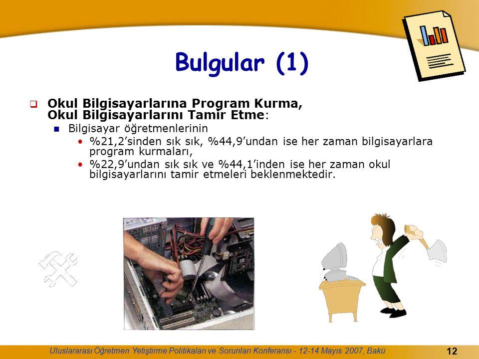 Bulgular (1) Okul Bilgisayarlarına Program Kurma, Okul Bilgisayarlarını Tamir Etme: Bilgisayar öğretmenlerinin.