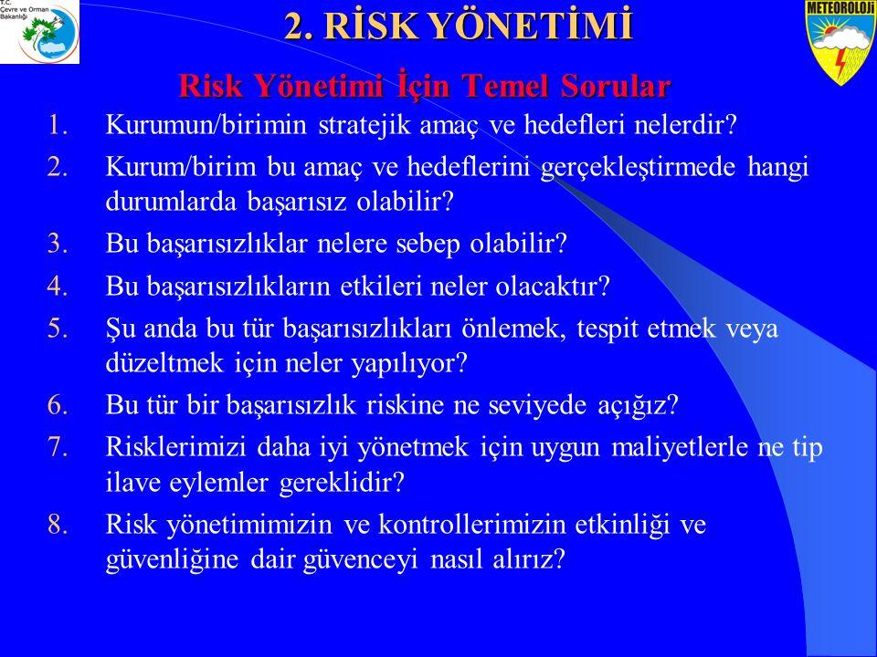 Risk Yönetimi İçin Temel Sorular