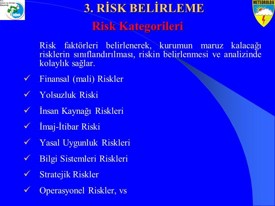 3. RİSK BELİRLEME Risk Kategorileri