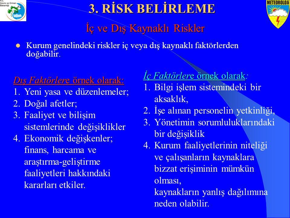 İç ve Dış Kaynaklı Riskler