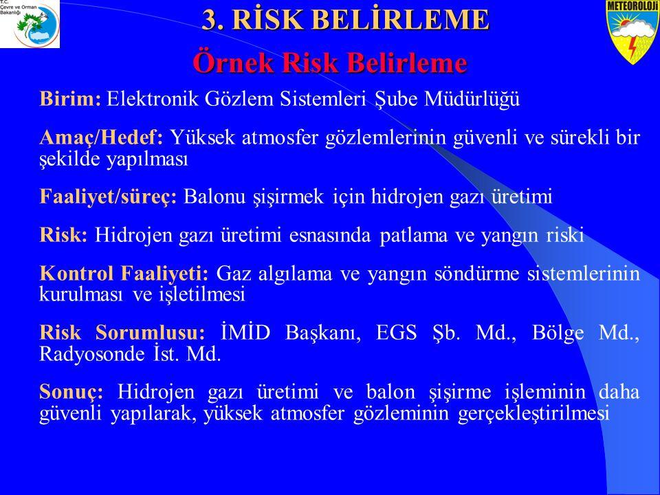 3. RİSK BELİRLEME Örnek Risk Belirleme