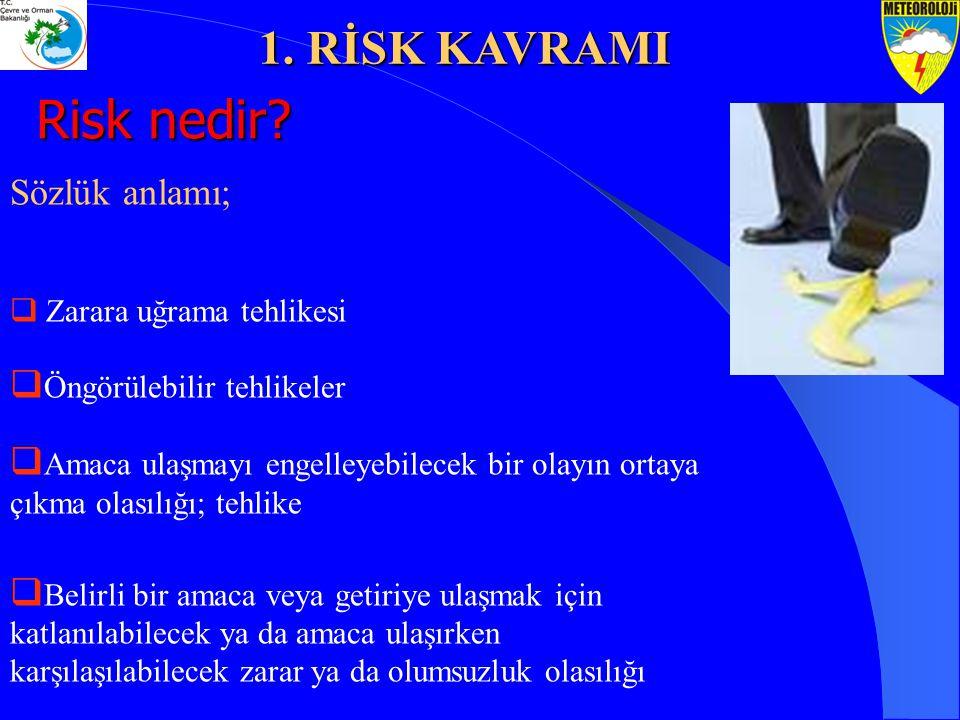 Risk nedir 1. RİSK KAVRAMI Sözlük anlamı; Öngörülebilir tehlikeler