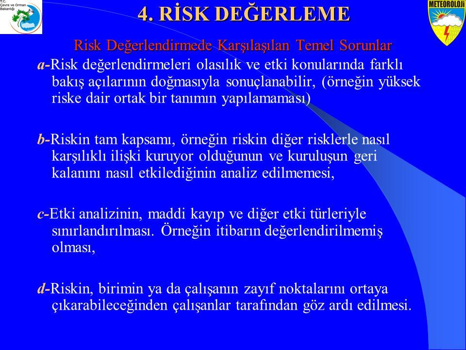 Risk Değerlendirmede Karşılaşılan Temel Sorunlar