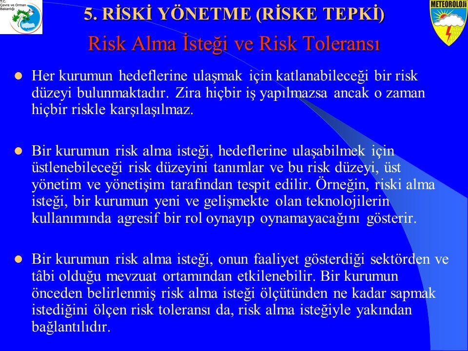 Risk Alma İsteği ve Risk Toleransı