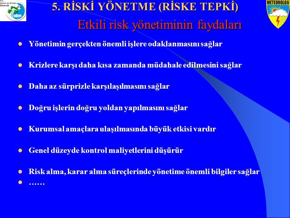 Etkili risk yönetiminin faydaları