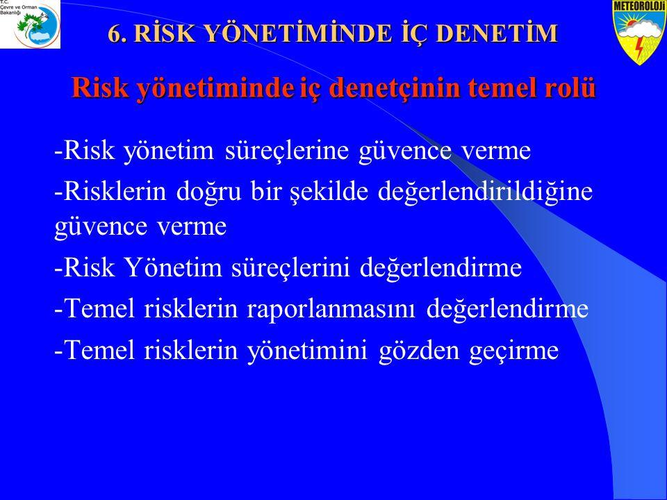 Risk yönetiminde iç denetçinin temel rolü