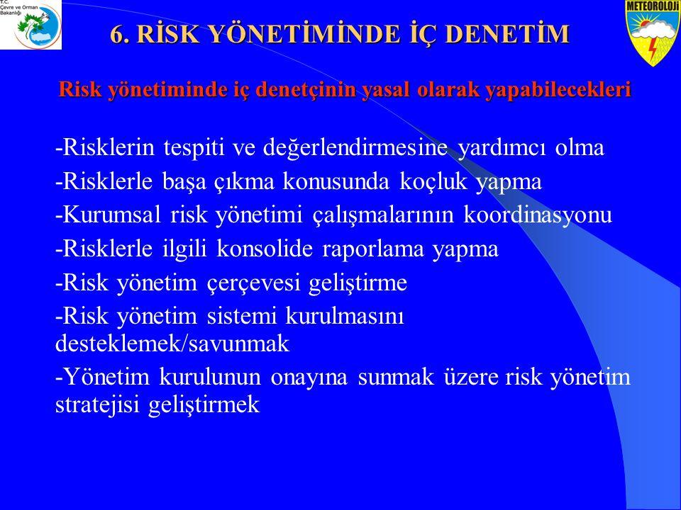 Risk yönetiminde iç denetçinin yasal olarak yapabilecekleri