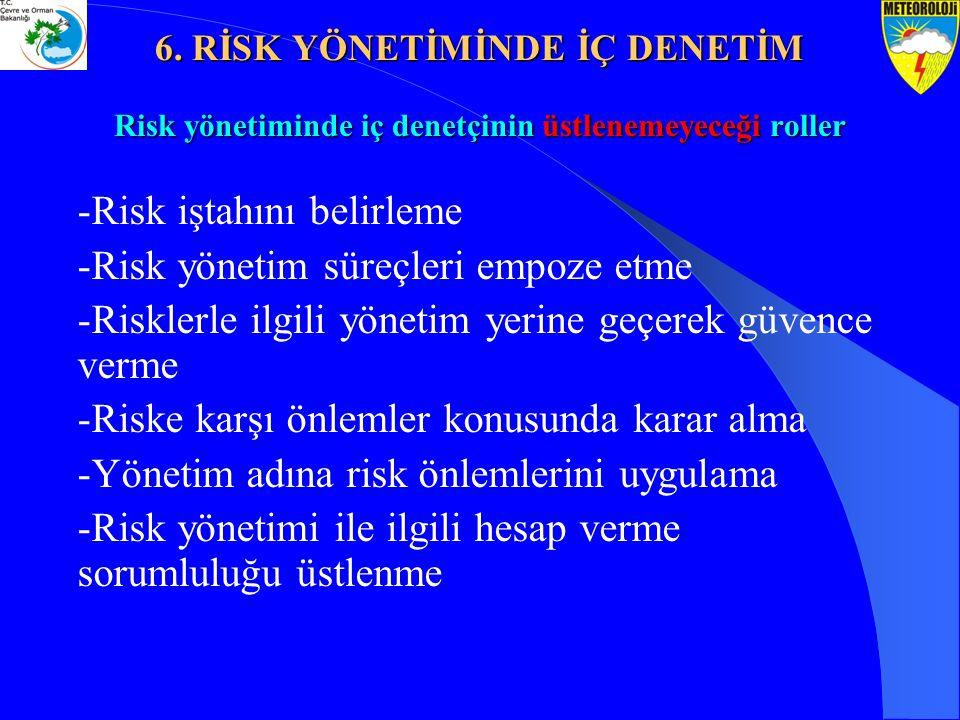 Risk yönetiminde iç denetçinin üstlenemeyeceği roller