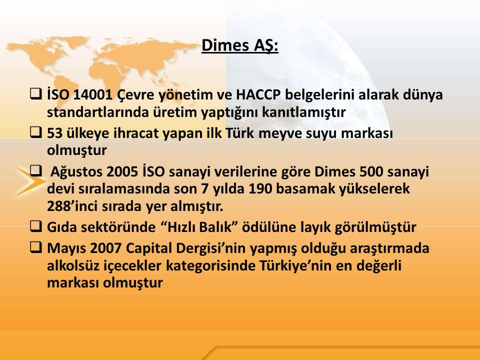 Dimes AŞ: İSO 14001 Çevre yönetim ve HACCP belgelerini alarak dünya standartlarında üretim yaptığını kanıtlamıştır.
