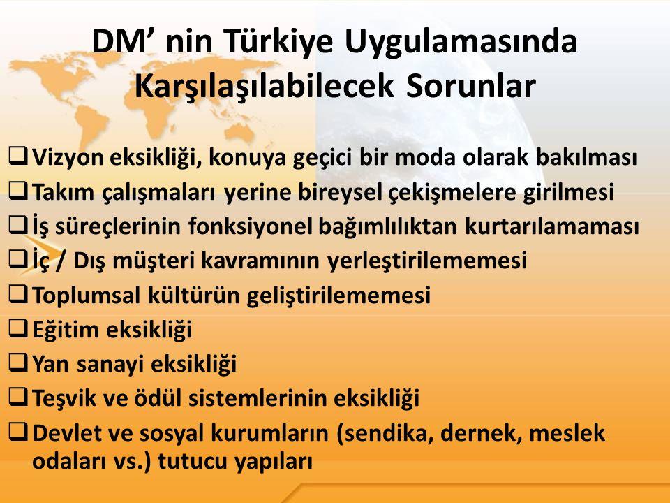 DM' nin Türkiye Uygulamasında Karşılaşılabilecek Sorunlar