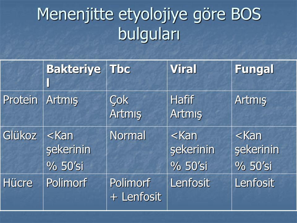 Menenjitte etyolojiye göre BOS bulguları