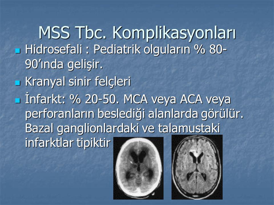 MSS Tbc. Komplikasyonları