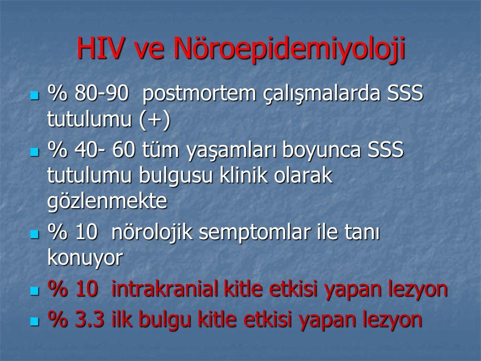 HIV ve Nöroepidemiyoloji