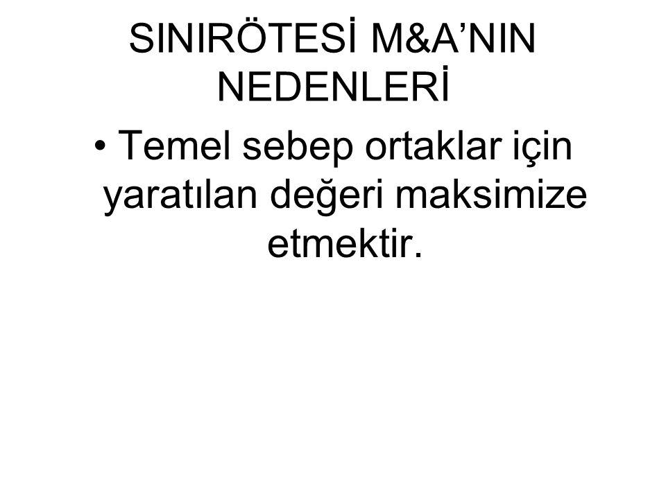 SINIRÖTESİ M&A'NIN NEDENLERİ