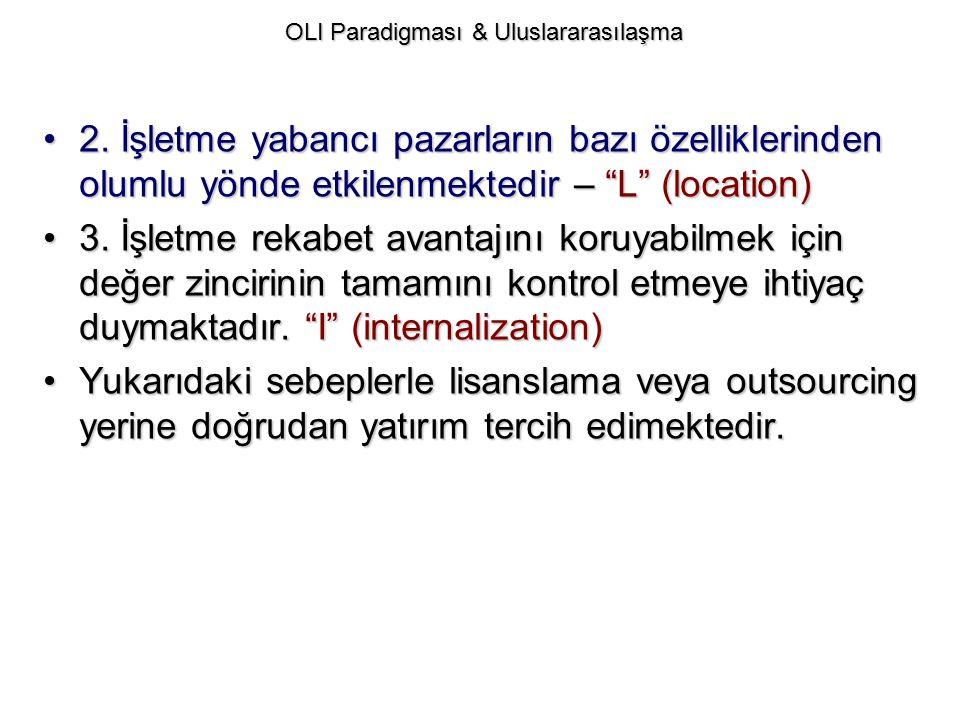OLI Paradigması & Uluslararasılaşma